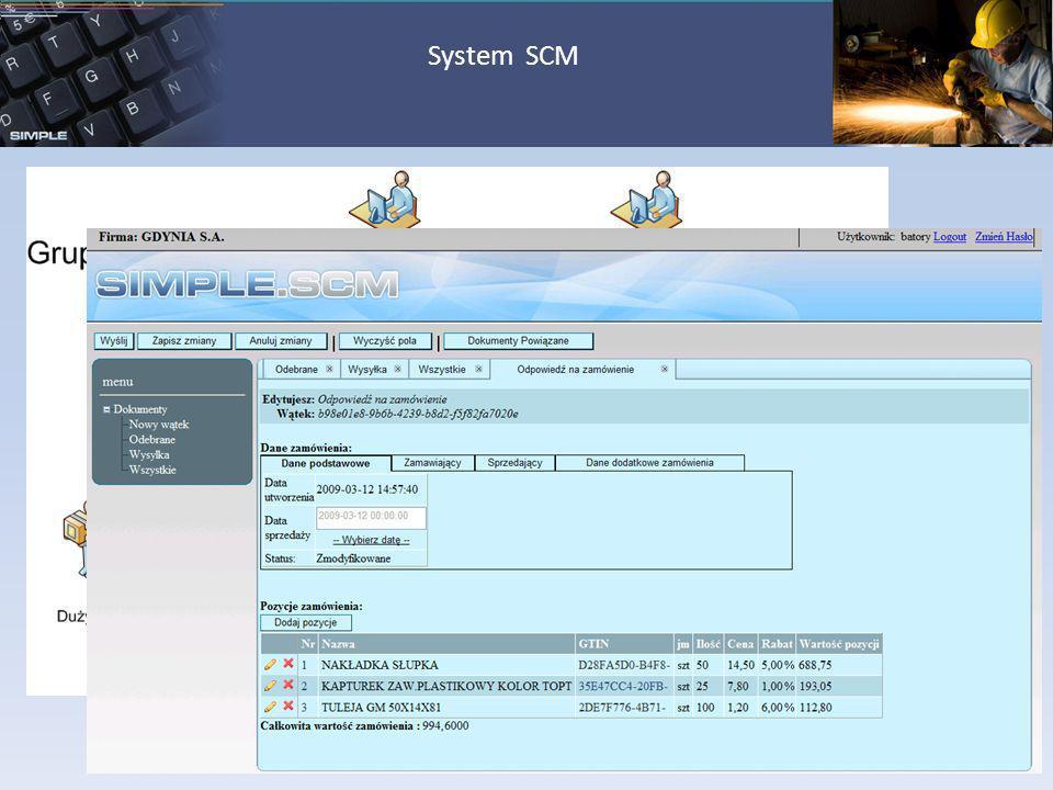System SCM