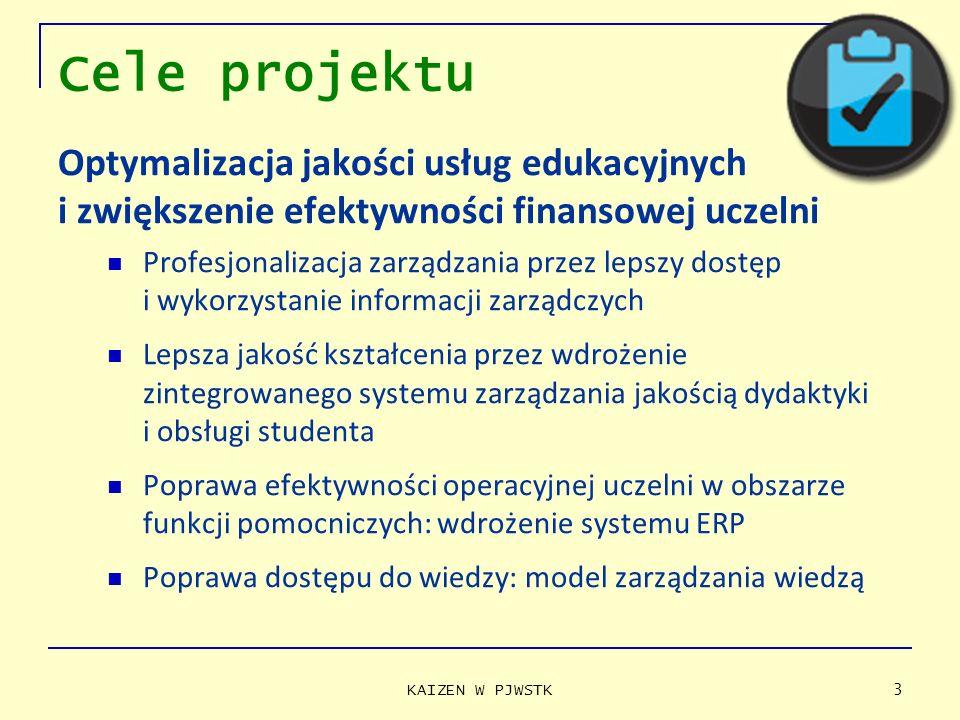 Cele projektu Optymalizacja jakości usług edukacyjnych i zwiększenie efektywności finansowej uczelni.