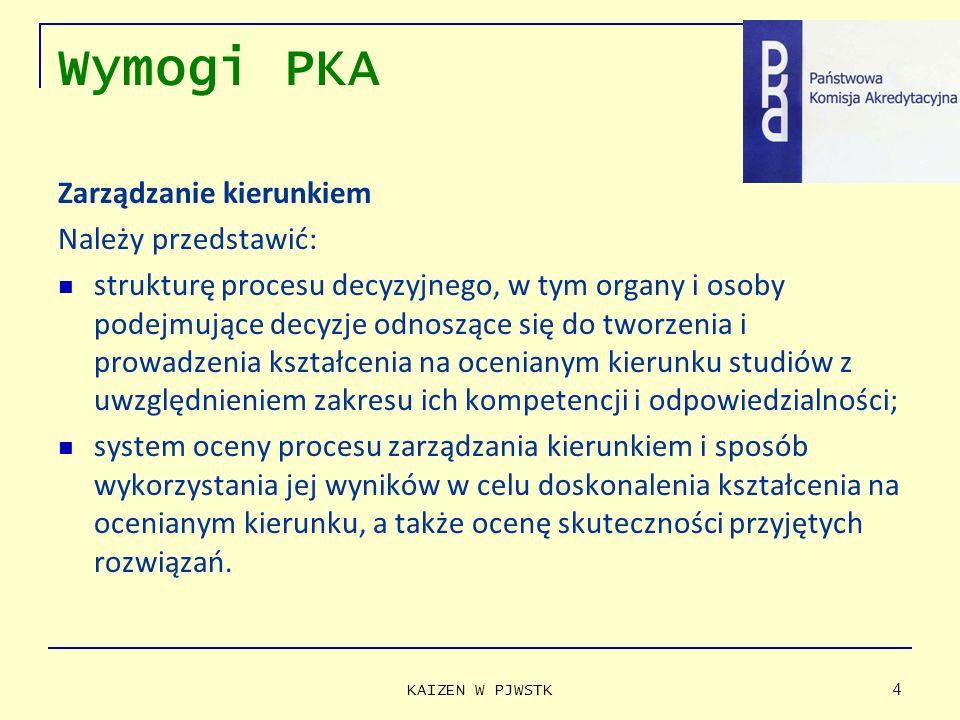 Wymogi PKA Zarządzanie kierunkiem Należy przedstawić:
