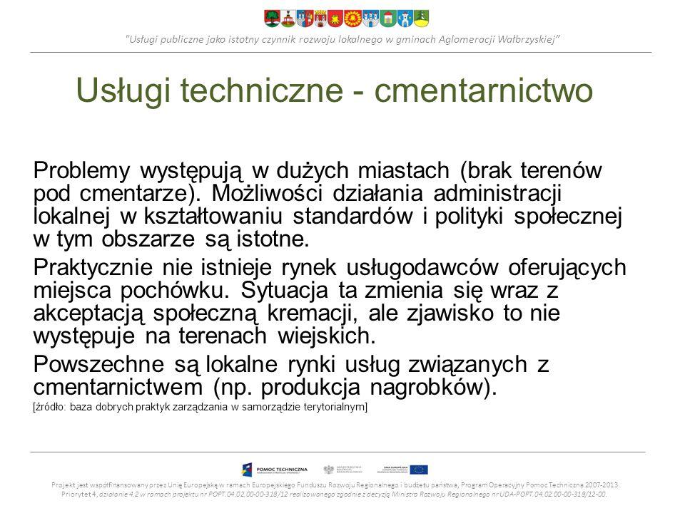 Usługi techniczne - cmentarnictwo