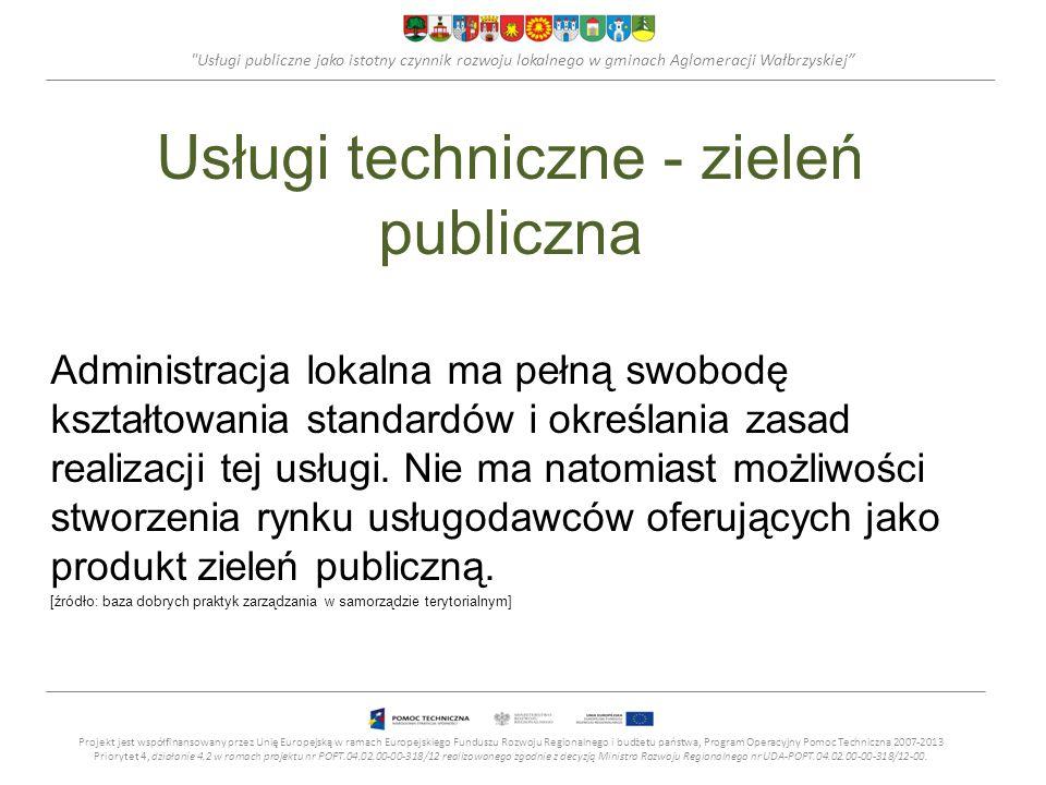 Usługi techniczne - zieleń publiczna