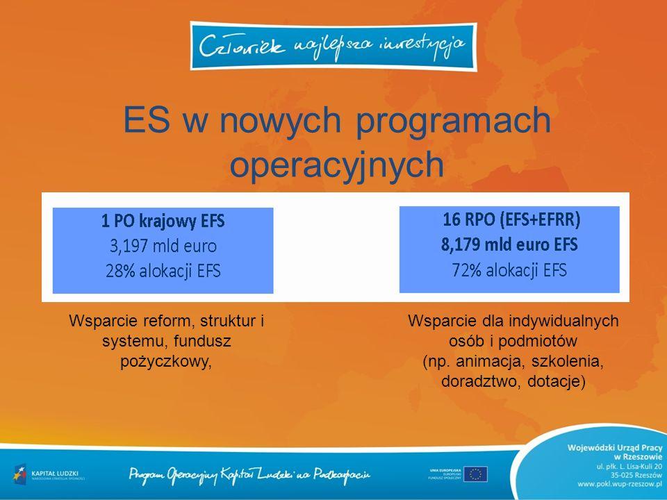 ES w nowych programach operacyjnych