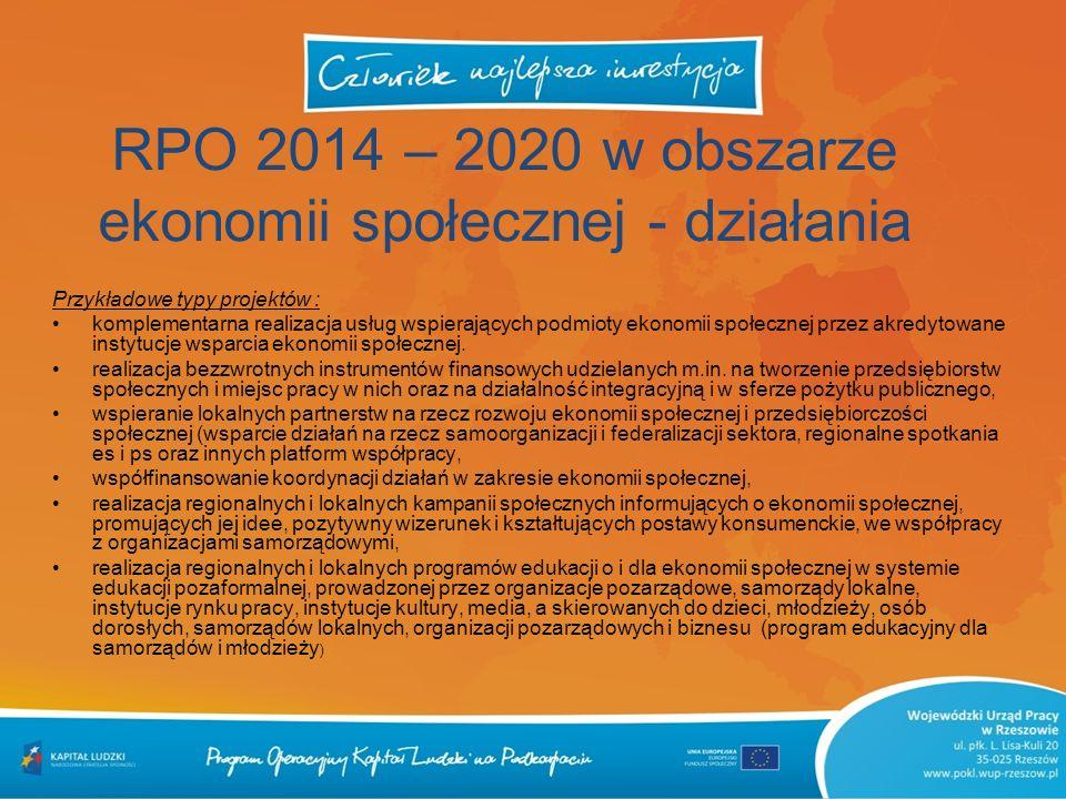RPO 2014 – 2020 w obszarze ekonomii społecznej - działania