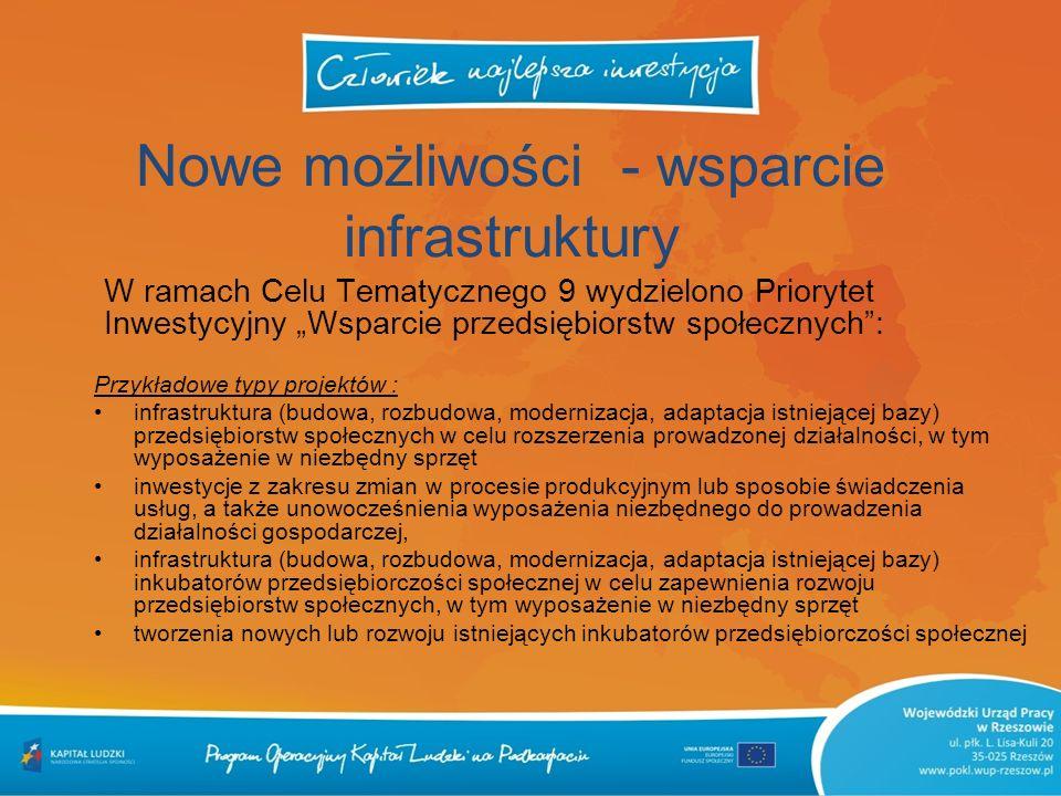 Nowe możliwości - wsparcie infrastruktury