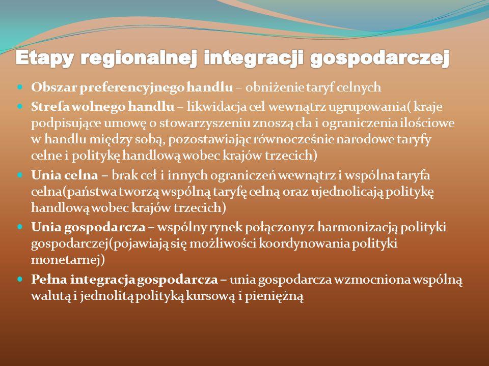 Etapy regionalnej integracji gospodarczej