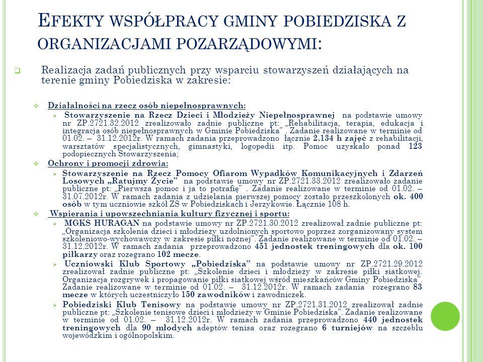 Efekty współpracy gminy pobiedziska z organizacjami pozarządowymi: