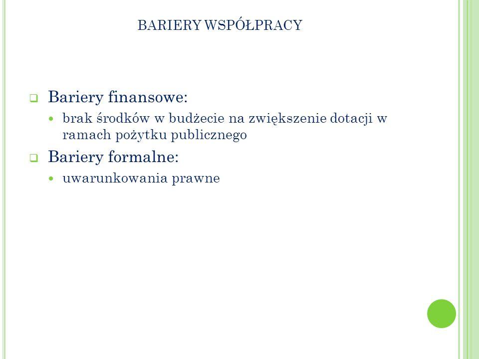 Bariery finansowe: Bariery formalne: