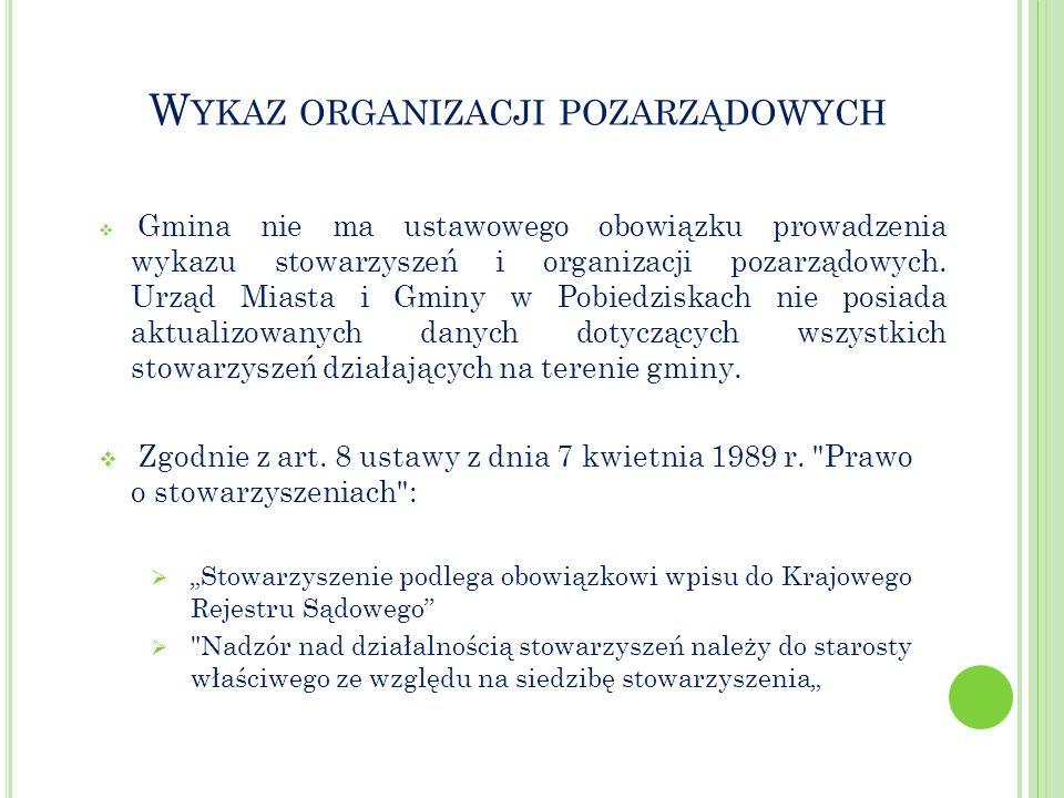 Wykaz organizacji pozarządowych