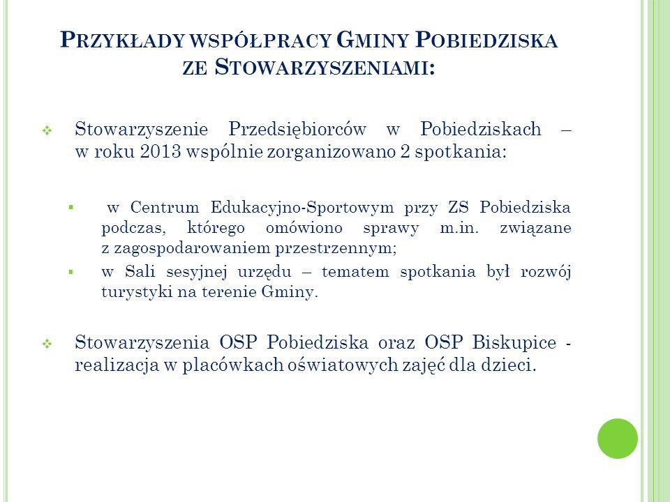 Przykłady współpracy Gminy Pobiedziska ze Stowarzyszeniami: