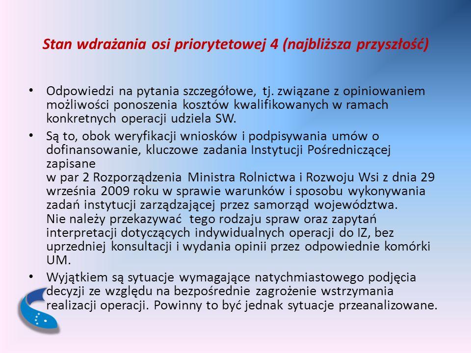 Stan wdrażania osi priorytetowej 4 (najbliższa przyszłość)