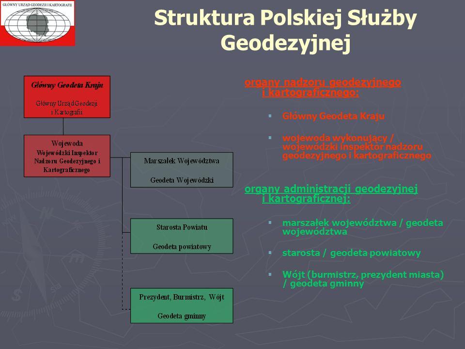 Struktura Polskiej Służby Geodezyjnej