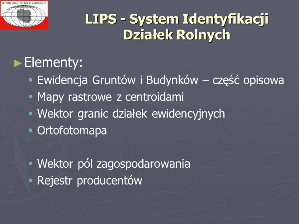 LIPS - System Identyfikacji Działek Rolnych