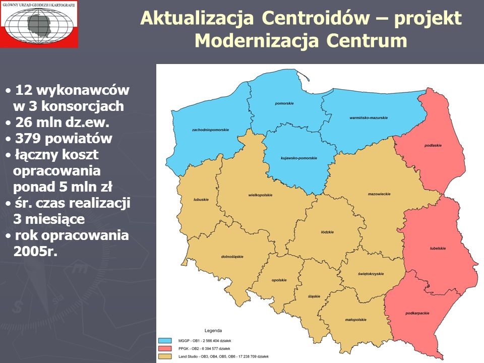 Aktualizacja Centroidów – projekt Modernizacja Centrum