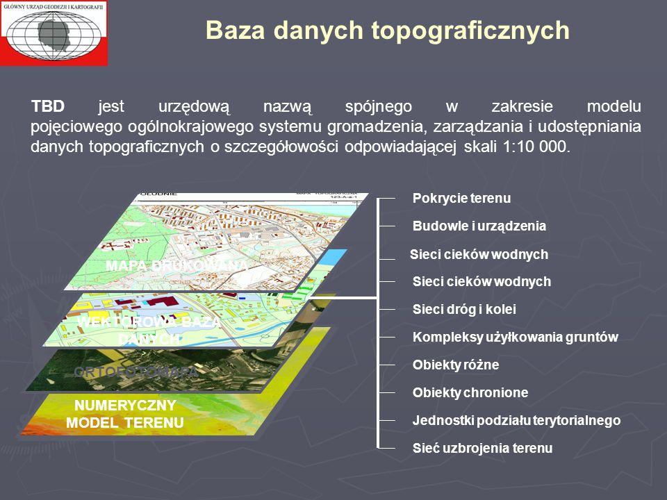 Baza danych topograficznych