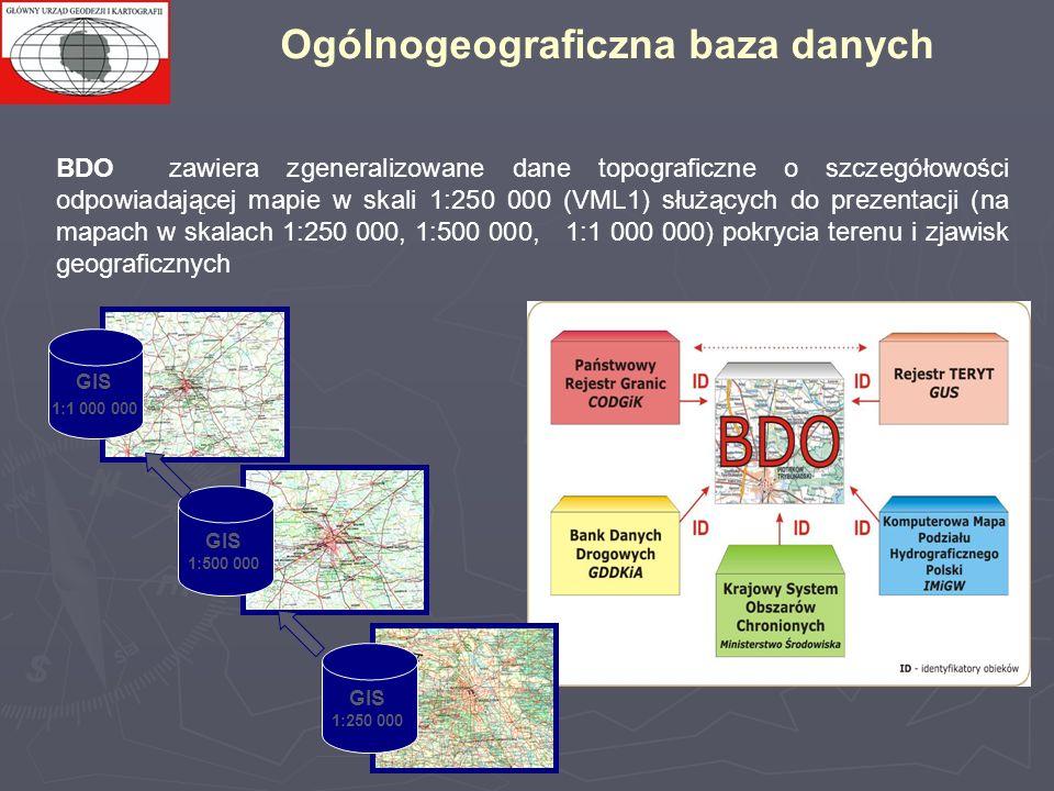 Ogólnogeograficzna baza danych
