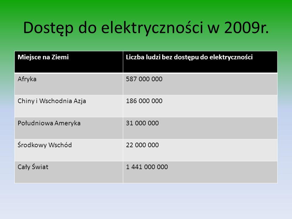 Dostęp do elektryczności w 2009r.