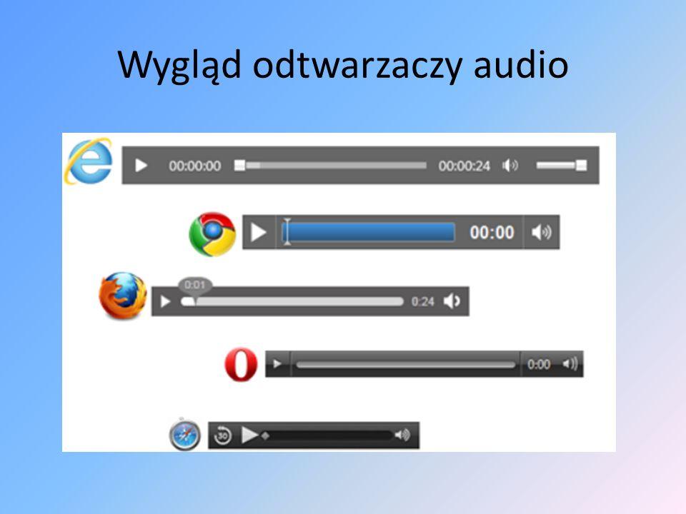 Wygląd odtwarzaczy audio