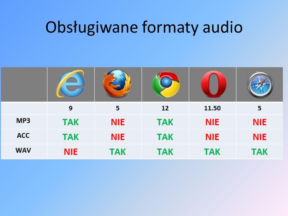 Obsługiwane formaty audio