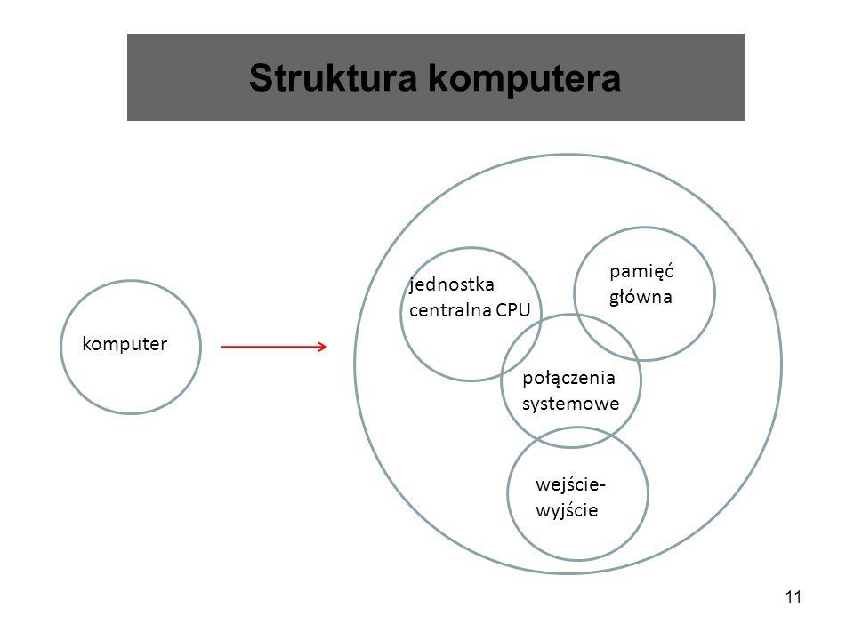 Struktura komputera pamięć główna jednostka centralna CPU komputer