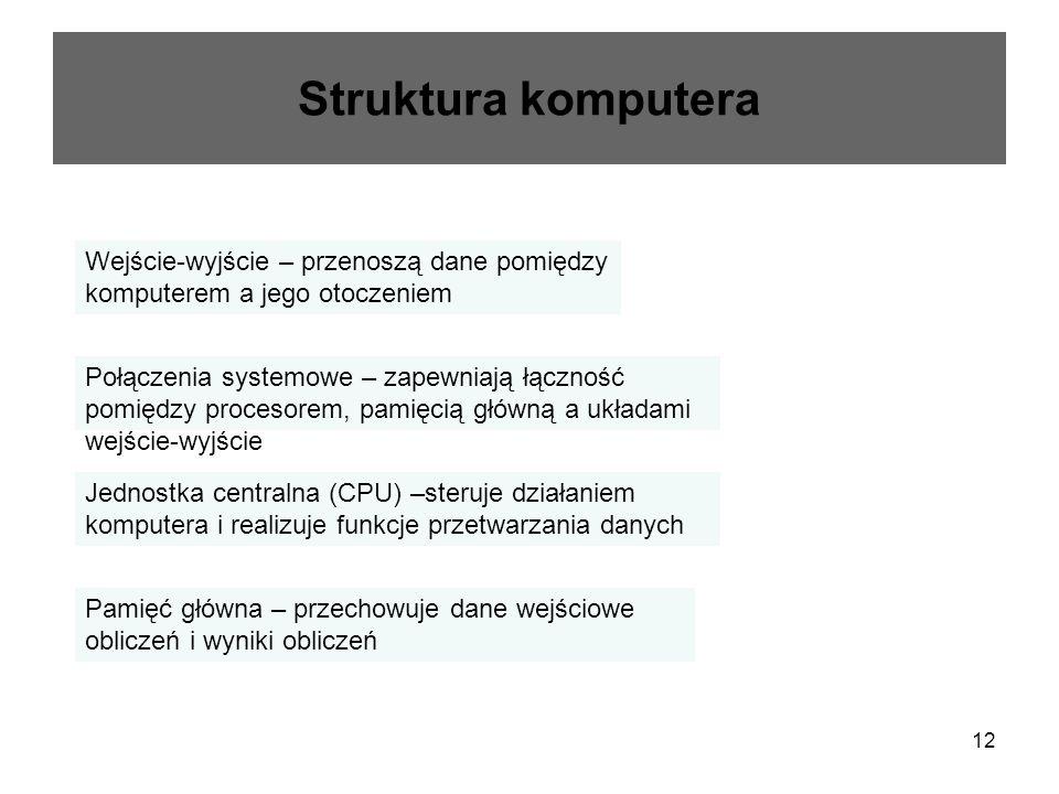 Struktura komputera Wejście-wyjście – przenoszą dane pomiędzy komputerem a jego otoczeniem.