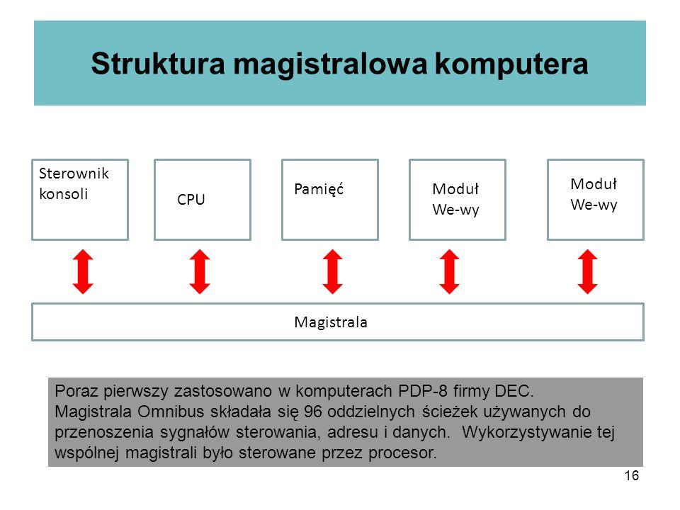 Struktura magistralowa komputera