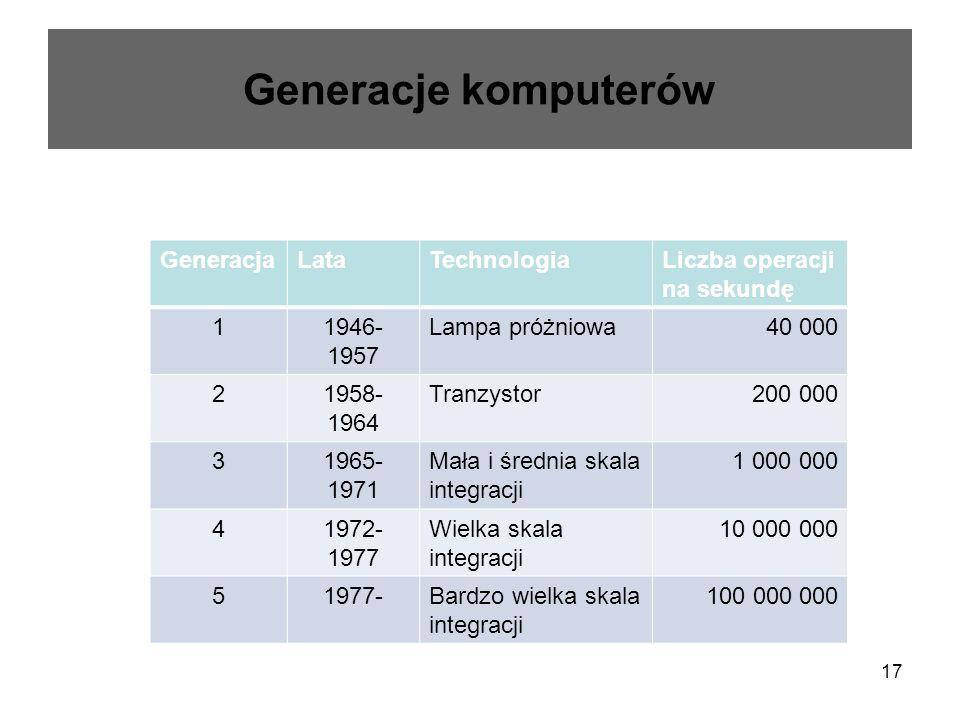 Generacje komputerów Generacja Lata Technologia