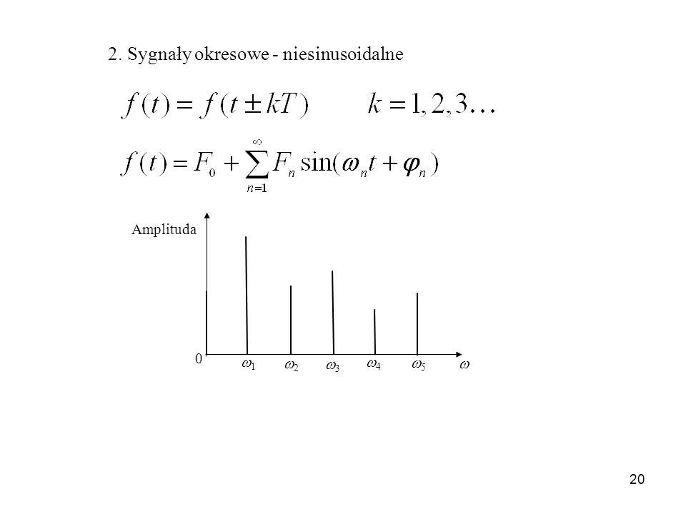 2. Sygnały okresowe - niesinusoidalne