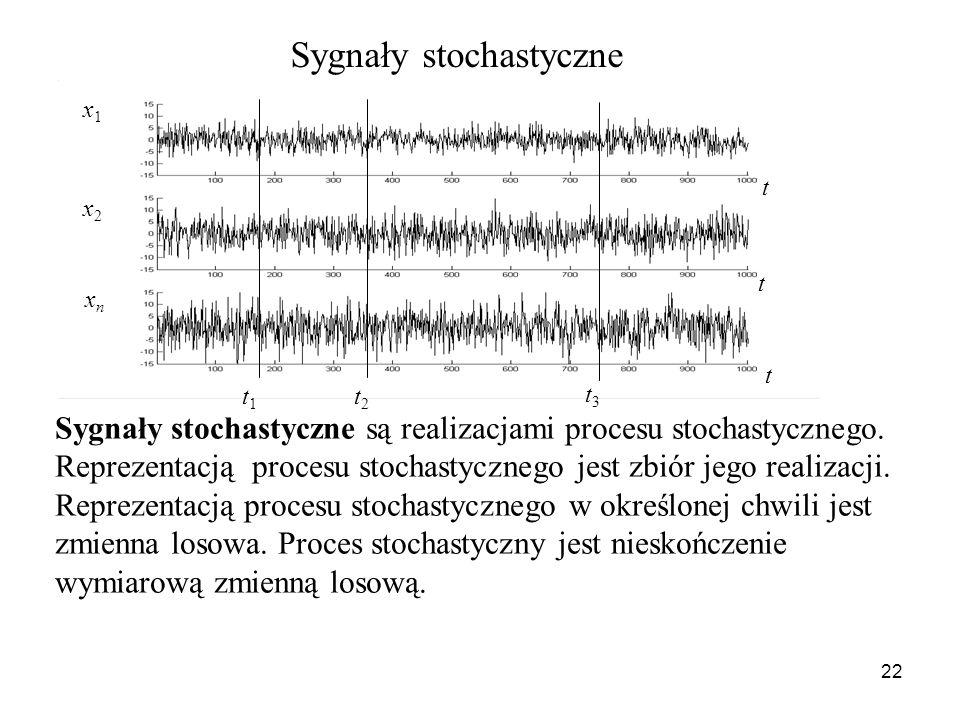 Sygnały stochastyczne