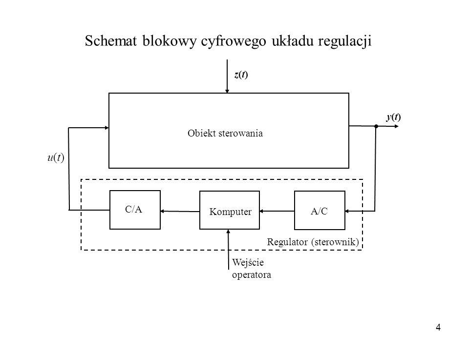 Schemat blokowy cyfrowego układu regulacji