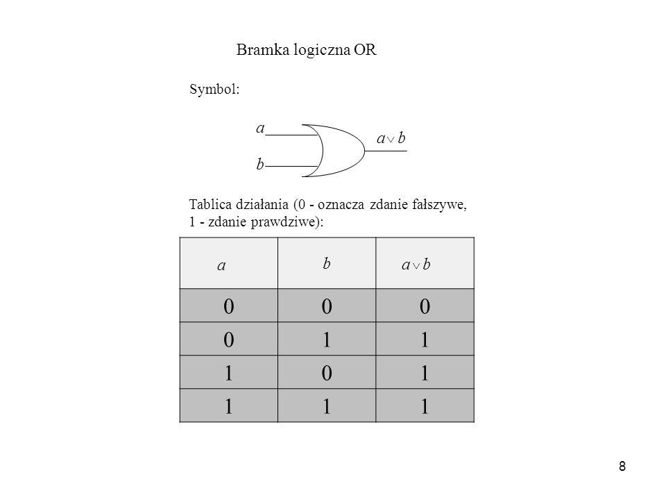 1 Bramka logiczna OR a b a b ^ b a a b ^ Symbol: