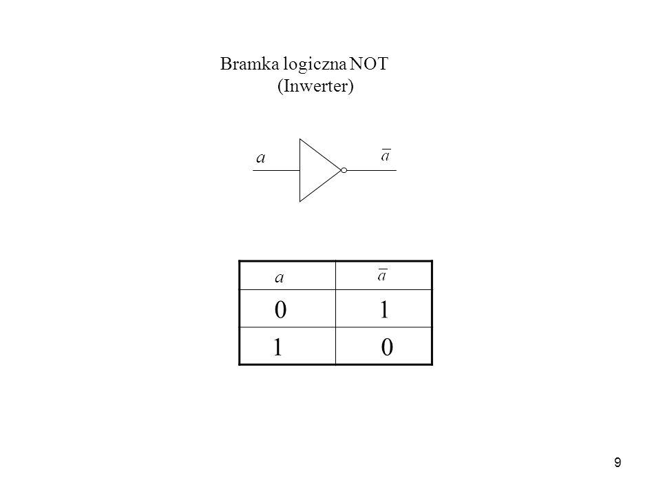 Bramka logiczna NOT (Inwerter) a a 1