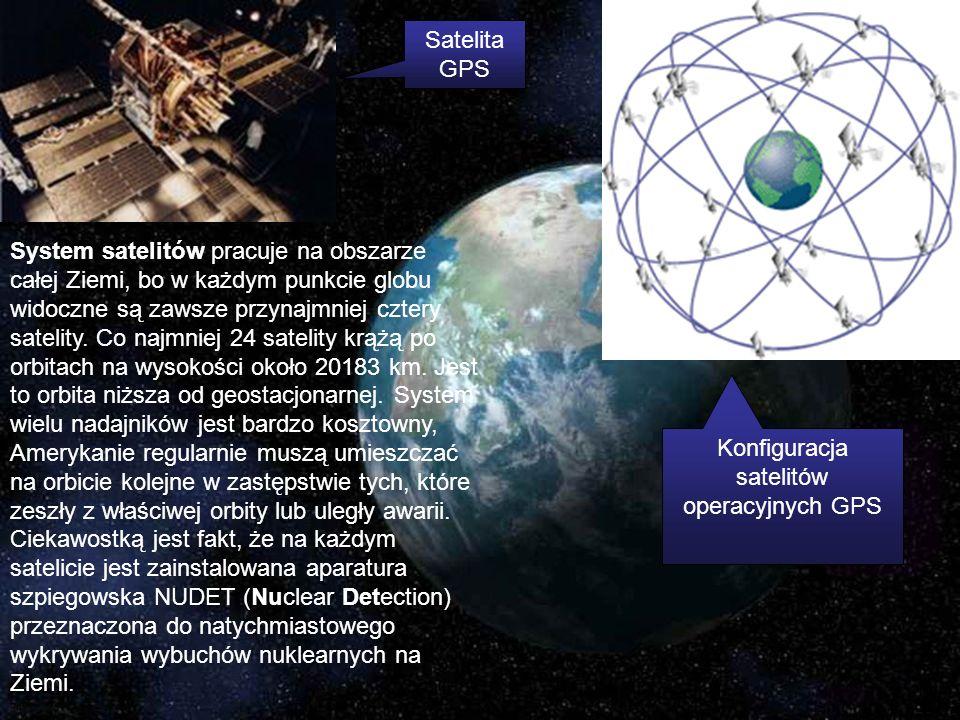 Konfiguracja satelitów operacyjnych GPS
