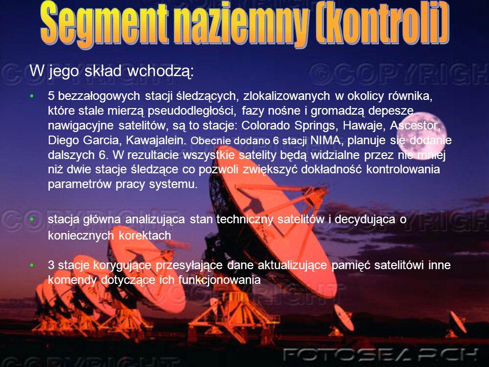 Segment naziemny (kontroli)