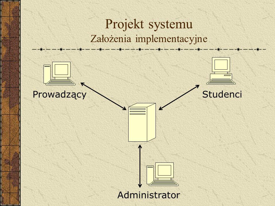 Projekt systemu Założenia implementacyjne