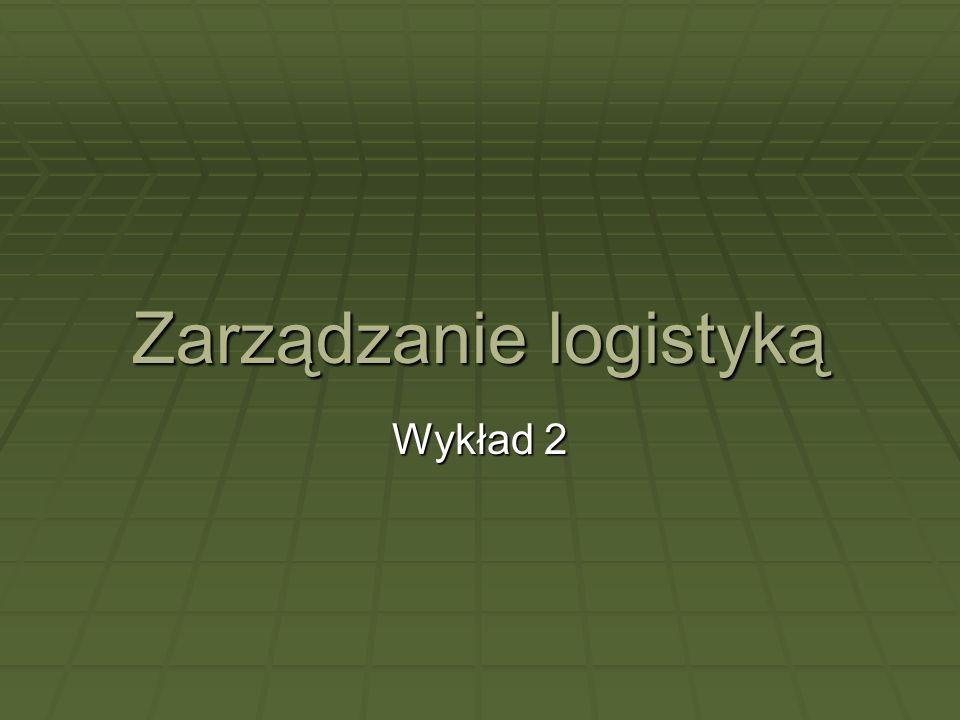 Zarządzanie logistyką