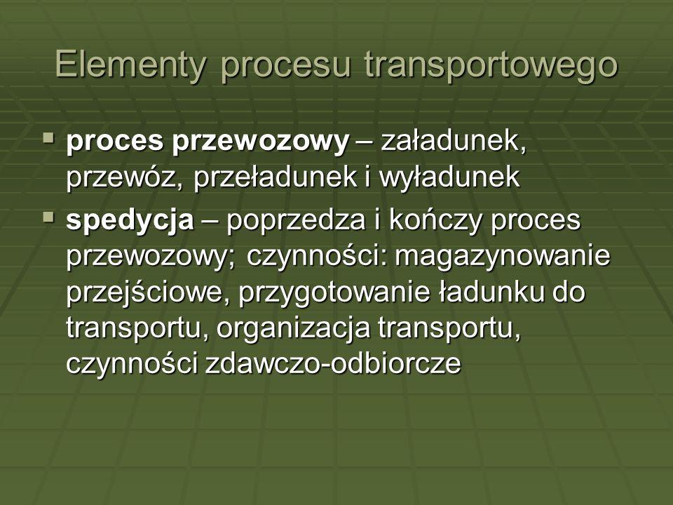 Elementy procesu transportowego