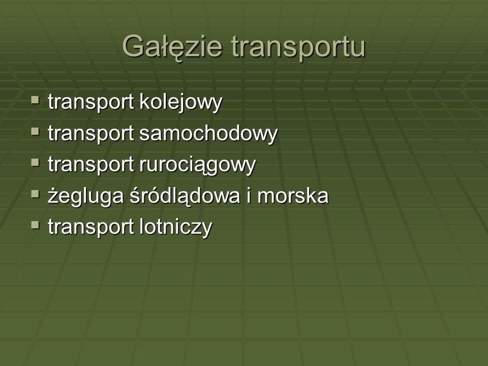 Gałęzie transportu transport kolejowy transport samochodowy