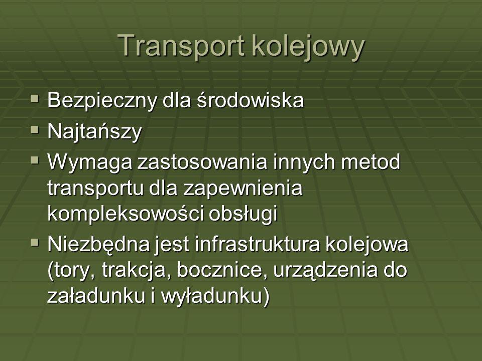 Transport kolejowy Bezpieczny dla środowiska Najtańszy