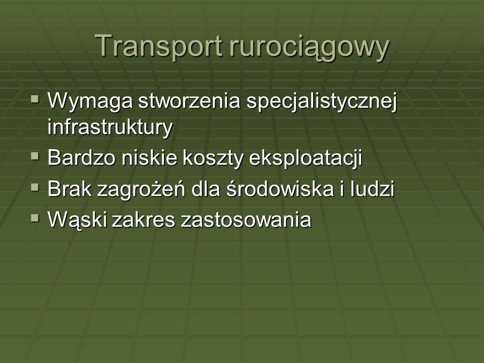 Transport rurociągowy
