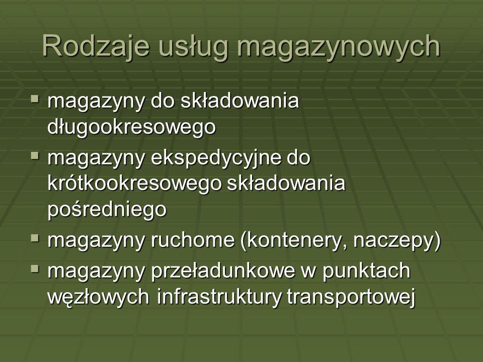 Rodzaje usług magazynowych