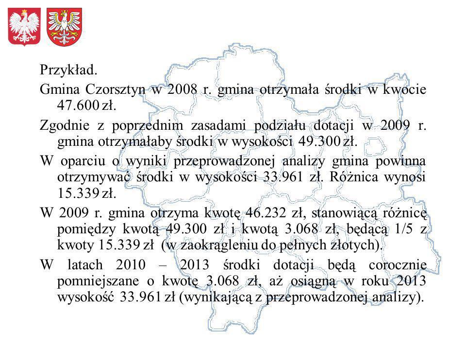 Przykład. Gmina Czorsztyn w 2008 r. gmina otrzymała środki w kwocie 47.600 zł.