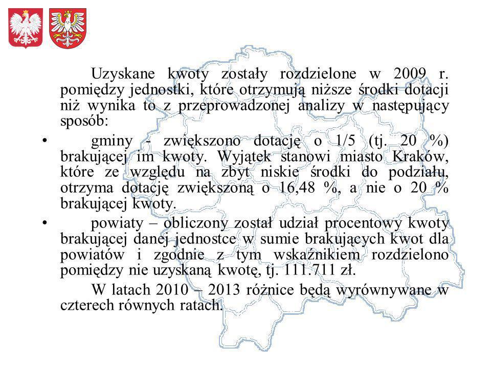 Uzyskane kwoty zostały rozdzielone w 2009 r
