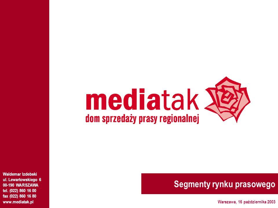 Segmenty rynku prasowego