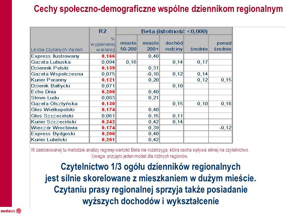 Cechy społeczno-demograficzne wspólne dziennikom regionalnym