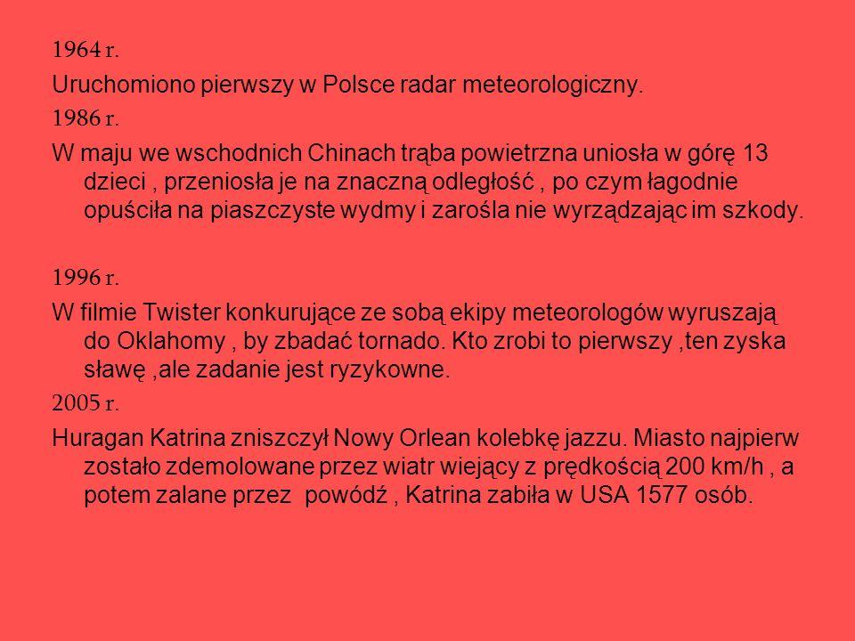 1964 r. Uruchomiono pierwszy w Polsce radar meteorologiczny. 1986 r.