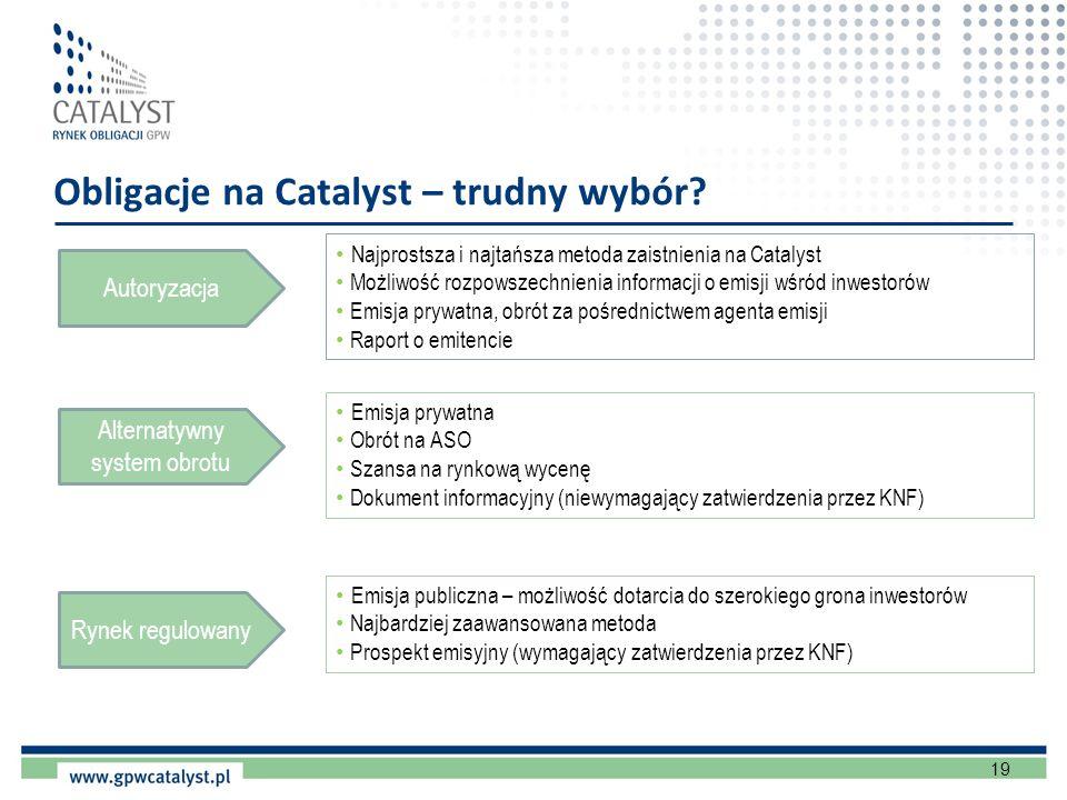 Obligacje na Catalyst – trudny wybór