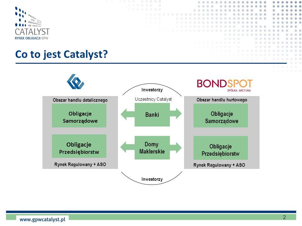 Co to jest Catalyst Obligacje Przedsiębiorstw Banki Domy Maklerskie
