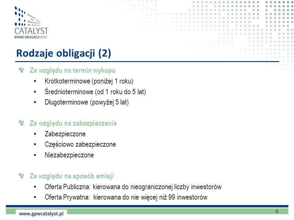 Rodzaje obligacji (2) Ze względu na termin wykupu
