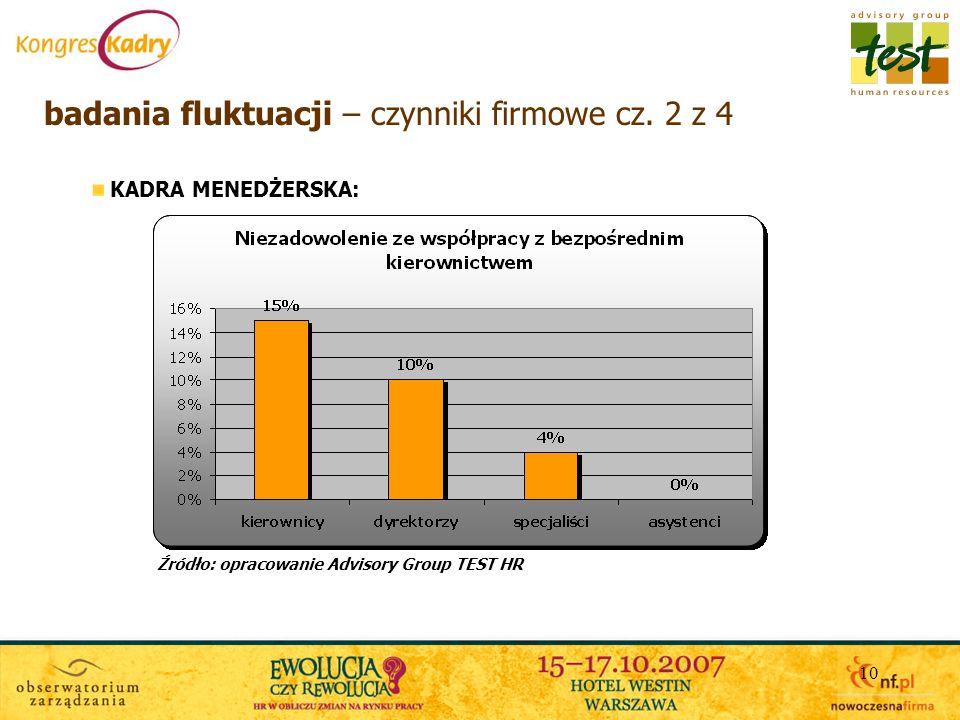 badania fluktuacji – czynniki firmowe cz. 2 z 4