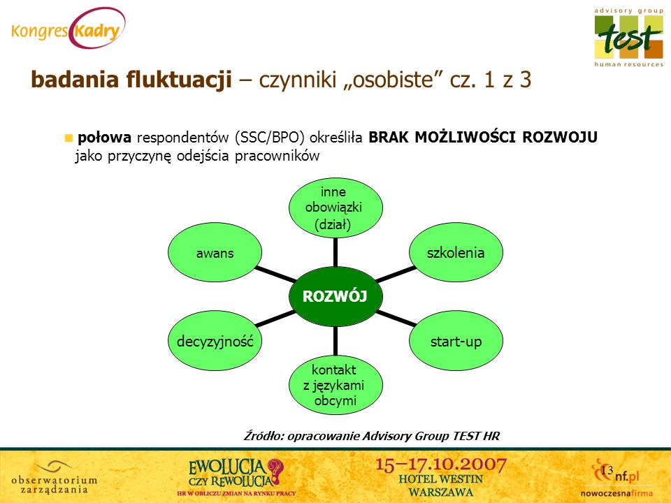 """badania fluktuacji – czynniki """"osobiste cz. 1 z 3"""
